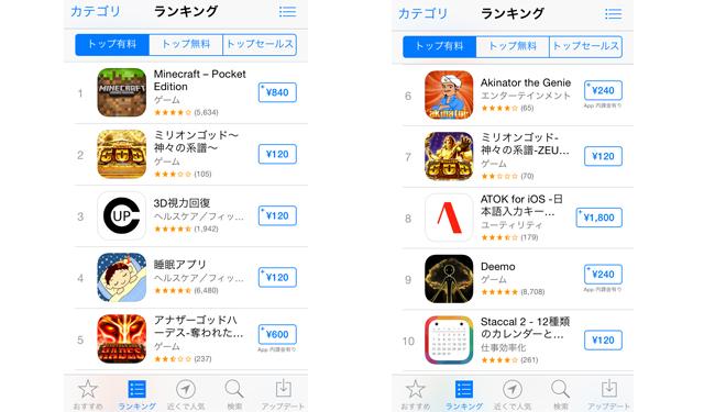 App Storeで値上げ アプリ最低価格120円に
