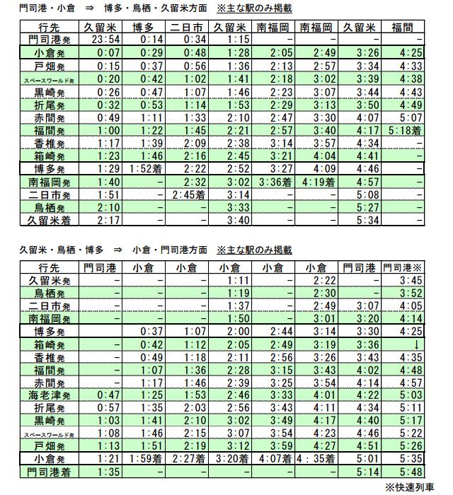 JR九州が大晦日~元旦にかけ増発&特急の臨時停車