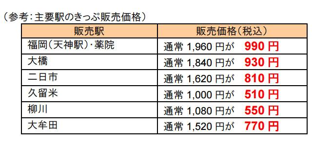 最大50%オフ!西鉄が「城島酒蔵よかとこきっぷ」発売