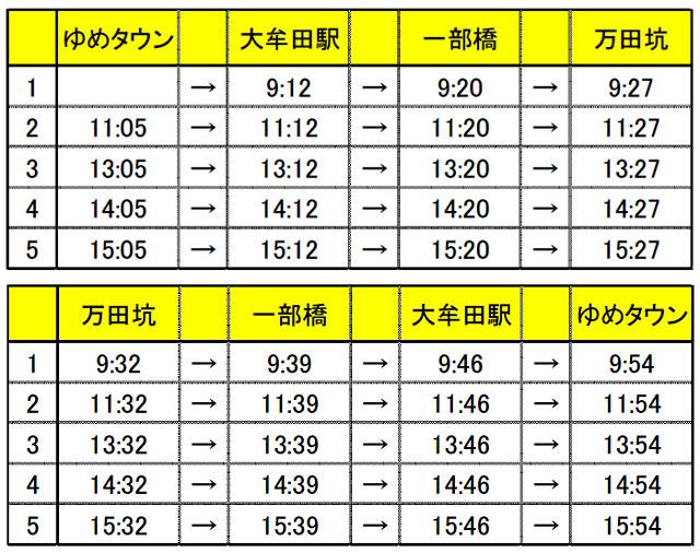 西鉄バス大牟田が土日祝日限定で「万田坑」乗り入れ開始