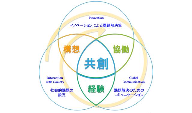 九州大学が約50年ぶりに新学部の設置へ