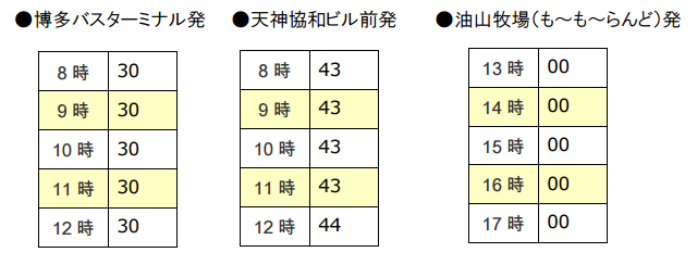 博多駅・天神⇔油山牧場のアクセスが便利に!