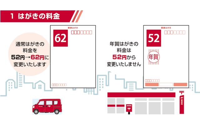 2017年6月1日より「郵便はがき」料金等を変更