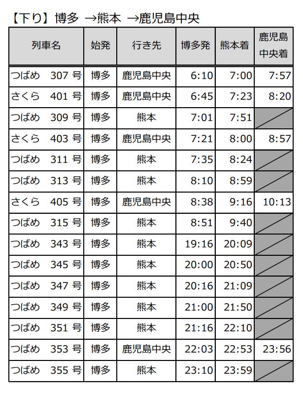 JR九州が『激安!サマーバーゲンきっぷ』発売へ
