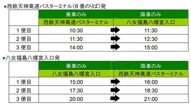 西鉄が「八女福島の燈籠人形」開催に合わせ直行臨時バス運行