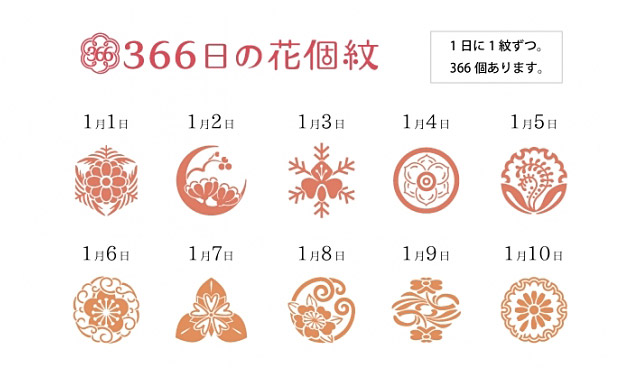 『366日の花個紋』がネットで話題に
