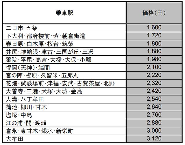 西鉄が『九州国立博物館きっぷ「王羲之と日本の書」』発売へ