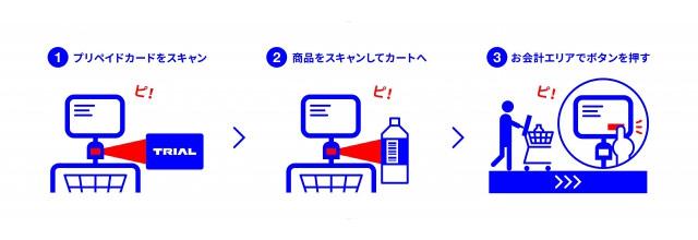 日本初!スマートレジカート&スマートカメラ導入の革新的なスーパーが福岡に誕生