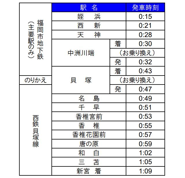 西鉄貝塚線で「フライデー・ナイト・トレイン」運行