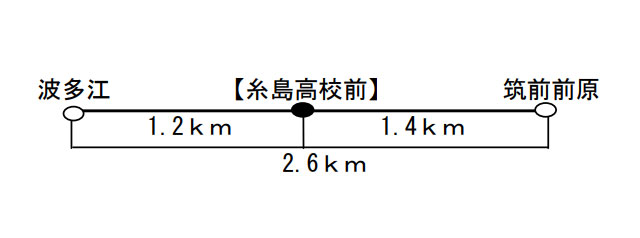 筑肥線「糸島高校前駅」開業へ