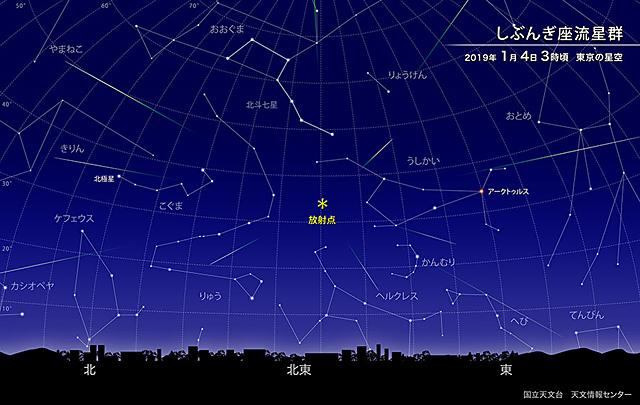 三大流星群のひとつ「しぶんぎ座流星群」が極大へ