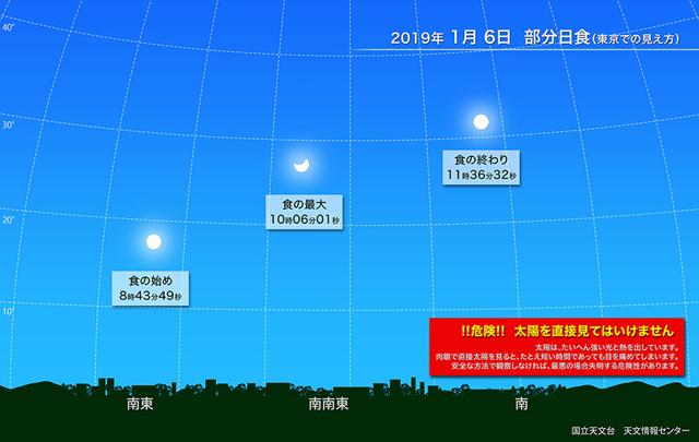 日本で約3年ぶり「部分日食」の観測チャンス