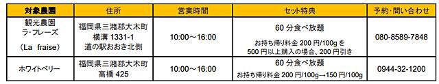 西鉄では、2019年2月1日(金)から4月30日(火)までの期間限定で、「大木町いちご狩りきっぷ」を販売