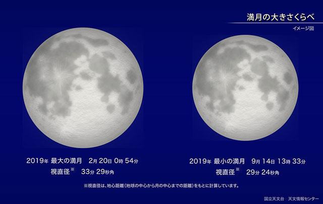 2019年最大の満月を見よう!