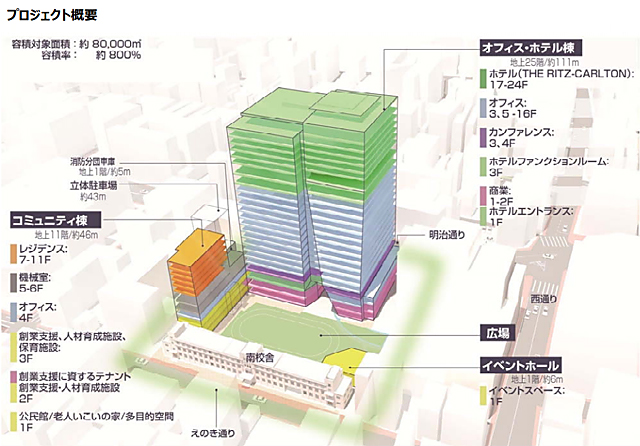 九州初の「ザ・リッツ・カールトン ホテル」誘致決定