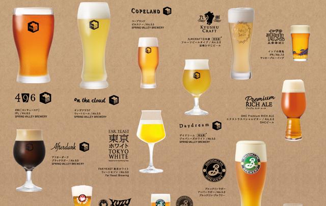 天神西通りで約20種類のクラフトビール「お試し価格の1杯300円」でご提供!Tap Marché「クラフトビールガーデン」