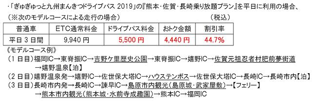 NEXCO西日本がETC限定で九州内の高速道路が乗り放題となる「ドライブパス」発売開始