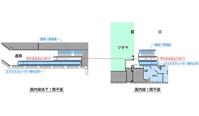 福岡空港 国内線、上りエスカレーターの停止と階段幅縮小について