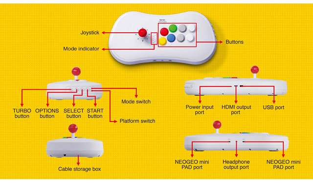 SNKから人気格闘ゲーム20作品を収録したアーケードスティック発売決定