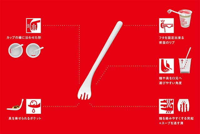 日清食品が『カップヌードル THE FORK セット』発売へ