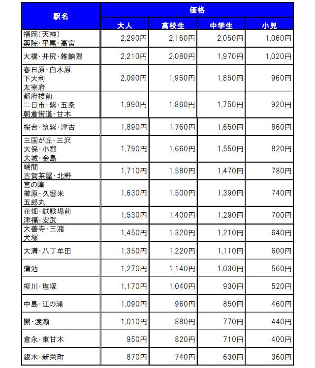 入園券までをセットにしておトクに。西鉄が「大牟田市動物園きっぷ」発売へ