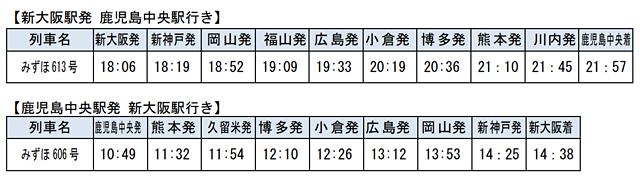 JR九州が福岡・北九州地区に821系電車を投入、快適性向上へ