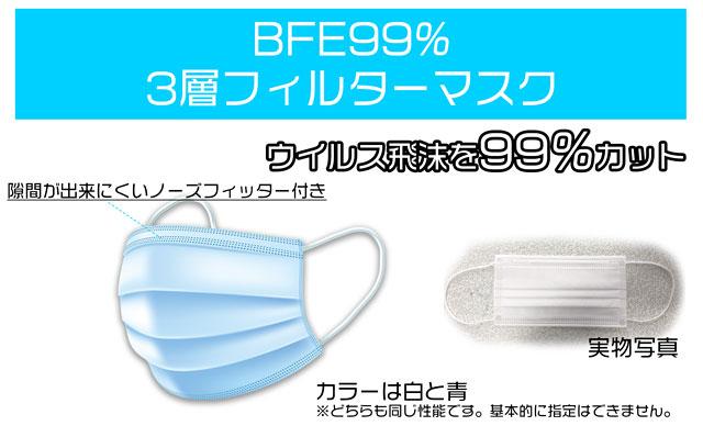 晴和が企業・個人事業者向け「3層不織布サージカルマスク」の販売を開始