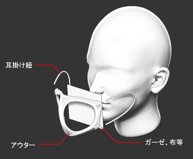 立体 3d インナー 製 プリント