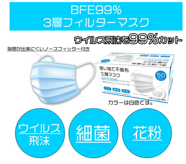 晴和から一般向けに「BFE99% 3層不織布マスク50枚入り×5箱セット」予約販売開始