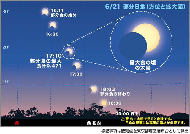 6月21日は日本全国で部分日食 「#おうちで日食観察」キャンペーン開催