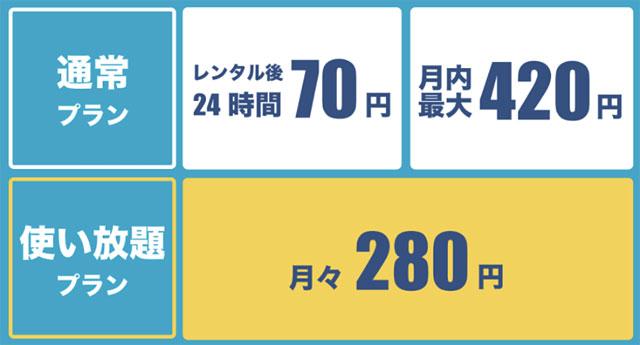 傘のシェアリングサービス アイカサが「西鉄福岡(天神)駅~朝倉街道駅」「西鉄五条駅~太宰府駅」間16駅に登場