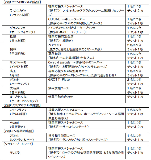 西鉄グループホテルが「博多和牛フェア」開催、福岡応援グルメチケット販売へ