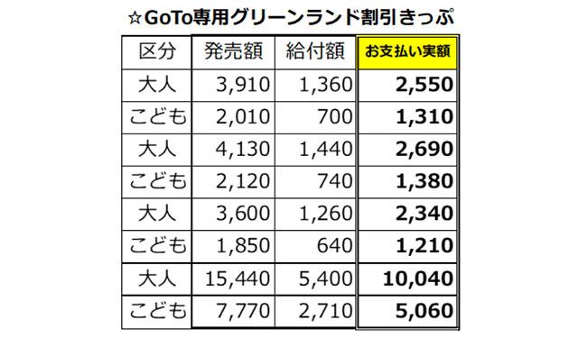 JR九州が「Go To グリーンランド割引きっぷ」発売へ