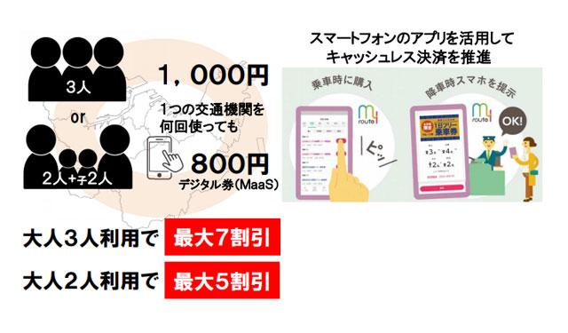 【北九州都市圏】<おトク>1,000円で大人3名まで乗車可能な『1日フリー乗車券(グループ券)』発売へ