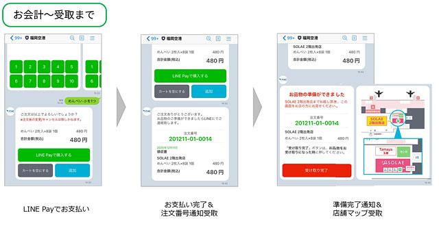 福岡国際空港×LINE Fukuoka「並ばない空港」を目指し共同実証実験開始