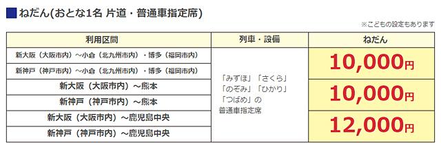"<img class=""size-full wp-image-35604"" src=""https://twitfukuoka.com/wp-content/uploads/2015/08/20150822-002.jpg"" alt="""" width=""640"" height=""376"" /> ※画像はイメージです"