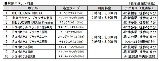 JR九州ホテルズが「半日 2,500円からのお得なデイユースプラン」販売開始