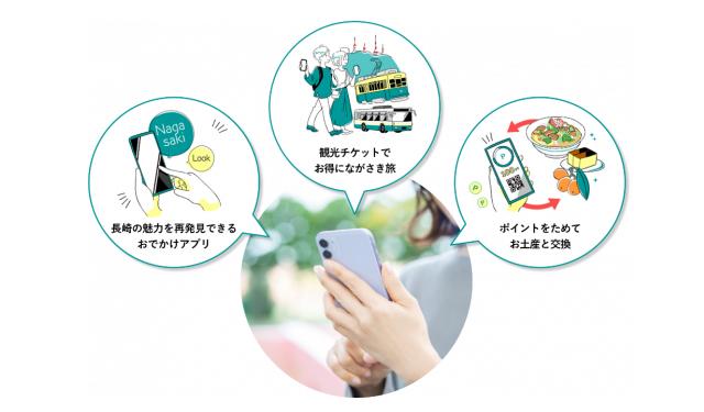 ゼンリンと日立、長崎市での観光型MaaS実証実験に向け協業を開始、地図情報とデジタルチケッティング・決済技術を組み合わせ、新たな観光型MaaS基盤の開発を目指す