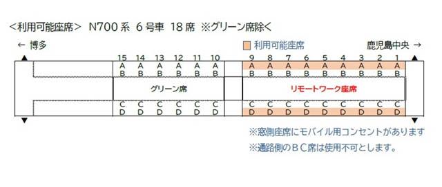 リモートワーク推奨車両(座席)