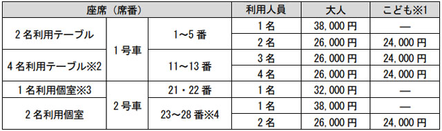 """JR九州の「或る列車」7月~10月は""""ハウステンボス⇔博多""""運行へ"""