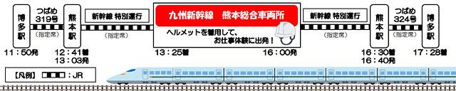 JR九州が「新幹線お仕事体験ツアー in 熊本総合車両所」発売へ