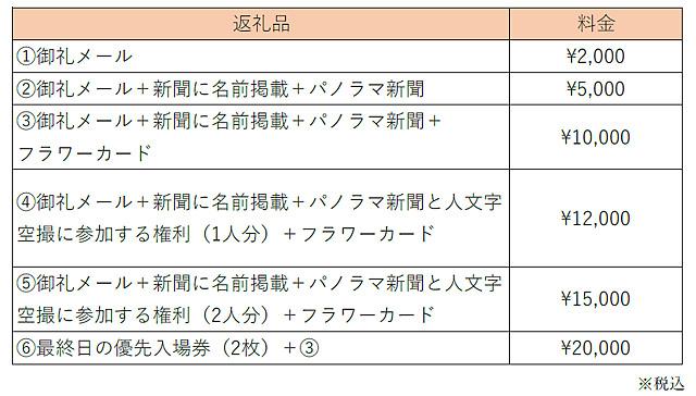 読売新聞西部本社×西鉄「かしいかえん」最後の思い出を作るためのクラファン実施へ